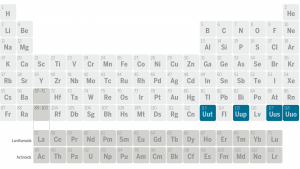 sn-PeriodicTable
